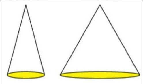 Skiss på spridningsvinkel från downlights