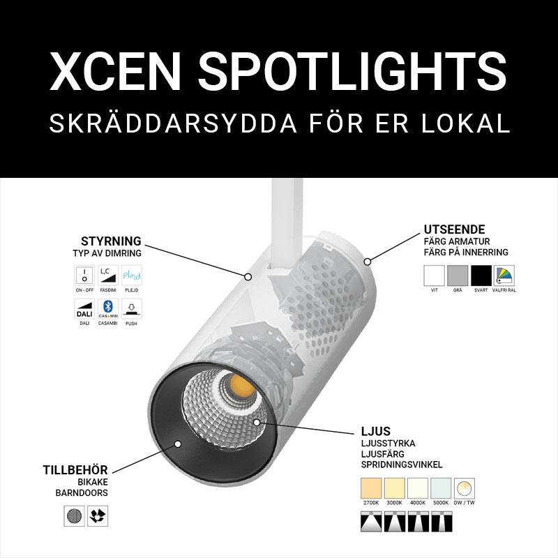 Vår produktserie av spotlights & downlights