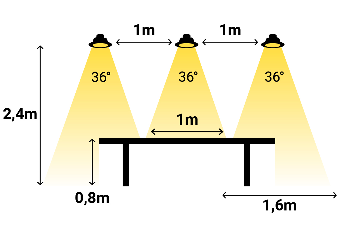 infalld spotlight over bord