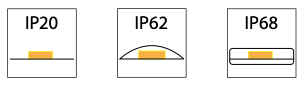 IP-klasser LED-strip & LED-tejp
